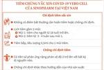 Tiêm chủng vaccine ngừa COVID-19 Vero Cell của Sinopharm tại Việt Nam