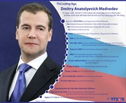 Đôi nét về Thủ tướng Nga Dmitry Medvedev