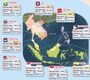 Toàn cảnh ASEAN trước triển vọng lập Cộng đồng chung