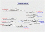 Cuộc chiến trên Biển Barents - Kỳ 3
