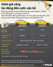 Giảm giá xăng tác động cước vận tải ra sao?