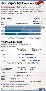 Bầu cử Quốc hội ở Singapore