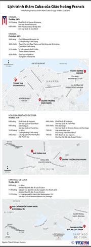 Lịch trình thăm Cuba của Giáo hoàng Francis