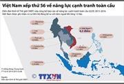 Việt Nam xếp thứ 56 về năng lực cạnh tranh toàn cầu