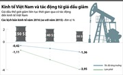 Kinh tế Việt Nam và tác động từ giá dầu giảm