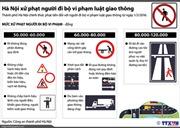 Hà Nội xử phạt người đi bộ vi phạm luật giao thông