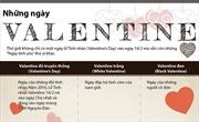 Những ngày Valentine