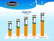 Dấu mốc đáng nhớ của Vinamilk sau 40 năm thành lập