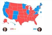 """Truyền hình CNN """"mách nước"""" cho ông Trump thắng cử"""
