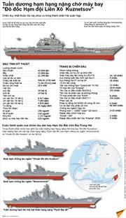"""Khám phá sức mạnh tàu sân bay """"Đô đốc Kuznetsov"""""""