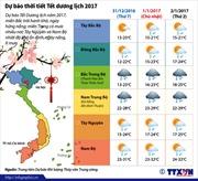 Dự báo thời tiết Tết dương lịch 2017