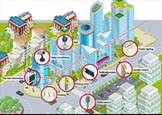 Tìm mô hình để xây dựng thành phố thông minh, an toàn hơn