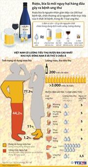 Rượu, bia là mối nguy hại hàng đầu gây bệnh ung thư