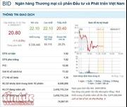 Cổ phiếu ngân hàng BIDV bất ngờ giảm sàn trước tin đồn liên quan ông Trần Bắc Hà