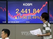 Giữa căng thẳng Triều Tiên, chứng khoán châu Á chìm trong sắc đỏ