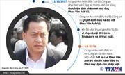 14 ngày bỏ trốn của bị can Phan Văn Anh Vũ