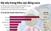 Nợ xấu trong Khu vực đồng euro