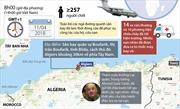 Rơi máy bay quân sự Algeria, 257 người thiệt mạng