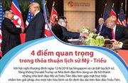 4 điểm quan trọng trong thỏa thuận lịch sử Mỹ - Triều