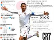 Những kỷ lục đang chờ Ronaldo phá ở World Cup 2018