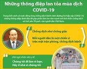 Những thông điệp lan tỏa mùa dịch COVID-19