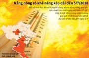 Nắng nóng từ 37 - 39 độ C có khả năng kéo dài đến cuối tuần
