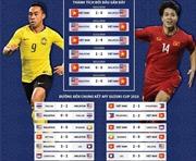 Chung kết lượt đi AFF Suzuki Cup 2018: Malaysia - Việt Nam