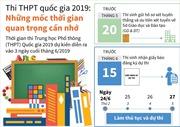 Thi THPT quốc gia 2019: Những mốc thời gian quan trọng cần nhớ