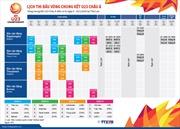 Lịch thi đấu vòng chung kết U23 Châu Á