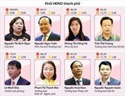 Kết quả lấy phiếu tín nhiệm 36 chức danh HĐND TP Hà Nội bầu