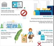 Lan tỏa phong trào chống rác thải nhựa trên thế giới