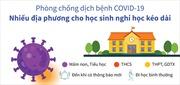 Nhiều địa phương cho học sinh tiếp tục nghỉ học để phòng dịch COVID-19