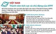 Việt Nam: Thành viên tích cực và chủ động của APPF