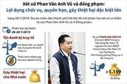 Hà Nội: Mở phiên tòa xét xử sơ thẩm Phan Văn Anh Vũ và 4 đồng phạm