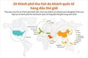 20 thành phố thu hút du khách quốc tế hàng đầu thế giới