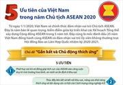 5 ưu tiên của Việt Nam trong năm Chủ tịch ASEAN 2020