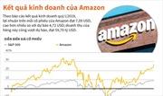 Lợi nhuận trên mỗi cổ phiếu của Amazon cao hơn nhiều so với dự báo