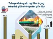 Tai nạn đường sắt nghiêm trọng trên thế giới những năm gần đây