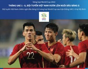 Đội tuyển Việt Nam vươn lên ngôi đầu bảng G
