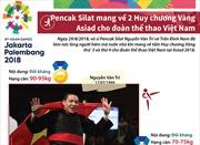 Thêm 2 huy chương vàng Pencak Silat cho đoàn thể thao Việt Nam