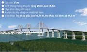 Thông xe cao tốc Hạ Long - Hải Phòng và cầu Bạch Đằng