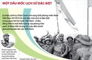 Lãnh tụ Fidel Castro thăm vùng Giải phóng miền Nam Việt Nam: Một dấu mốc lịch sử đặc biệt