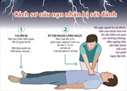 Cách sơ cứu nạn nhân bị sét đánh