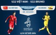 Thông tin trước trận đấu U22 Việt Nam - U22 Brunei