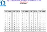 Gợi ý đáp án các môn trắc nghiệm đề tham khảo thi THPT quốc gia 2020