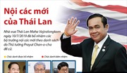 Nội các mới của Thái Lan