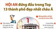 Hội An đứng đầu trong Top 13 thành phố đẹp nhất châu Á