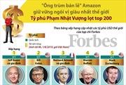 CEO Amazon giữ vững ngôi vị giàu nhất thế giới