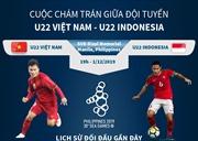 Cuộc chạm trán giữa U22 Việt Nam và U22 Indonesia