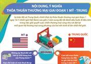 Nội dung, ý nghĩa thỏa thuận thương mại Mỹ - Trung giai đoạn 1